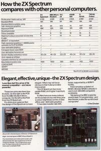 Sinclair ZX Spectrum pubblicita comparativa